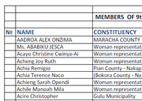 Contacts List for the Members of the 9th Parliament